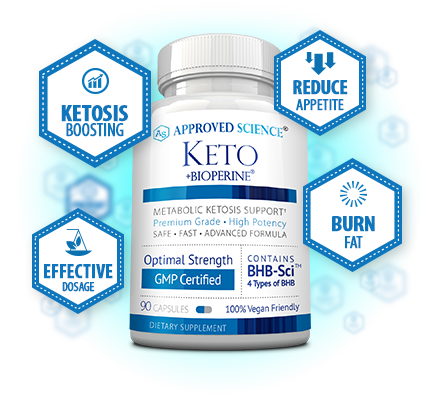 Approved Science® Keto Bottle Plus