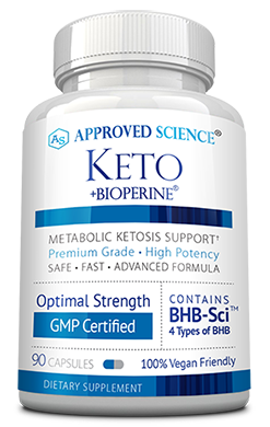 Approved Science® Keto Risk Free Bottle